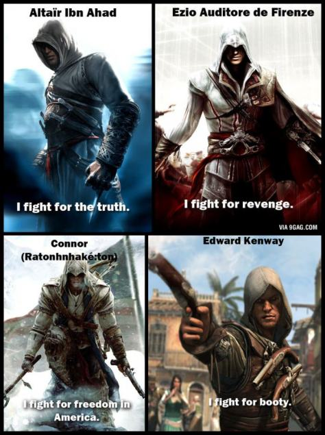The-motivation-for-Assassin-Creed-characters
